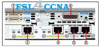The Penultimate CCNA 2 Chapter 1