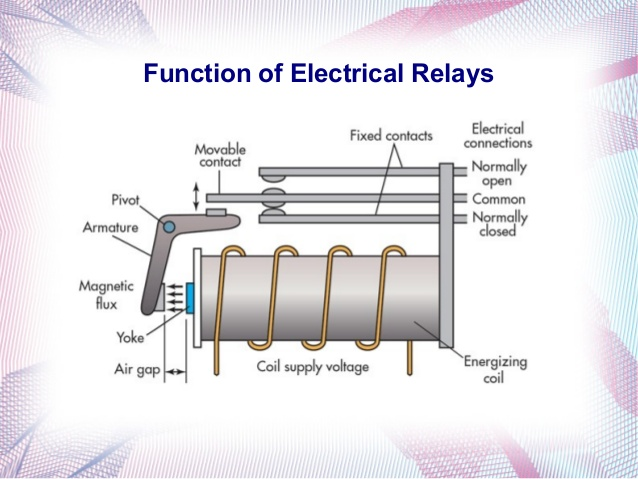 Relays Electrical Seminar Topic Electrical Topics