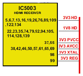 Hình 32e - Các nguồn điện áp cấp cho IC tiếp nhận tín hiệu  - HDMI
