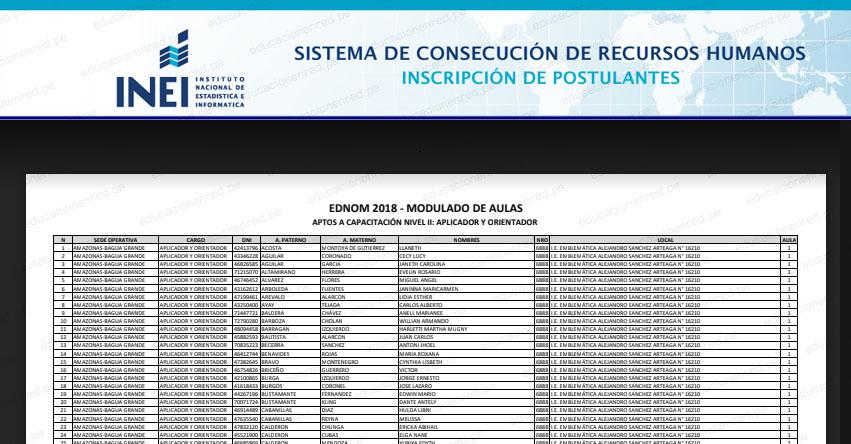 RESULTADOS INEI: Lista de Seleccionados - Aptos a Capacitación Nivel II: Aplicador y Orientador - www.inei.gob.pe