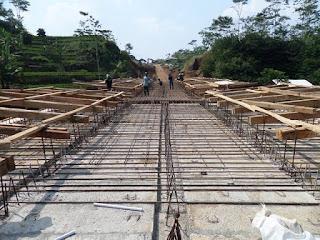 Perencanaan Teknis Pelat Lantai Jembatan