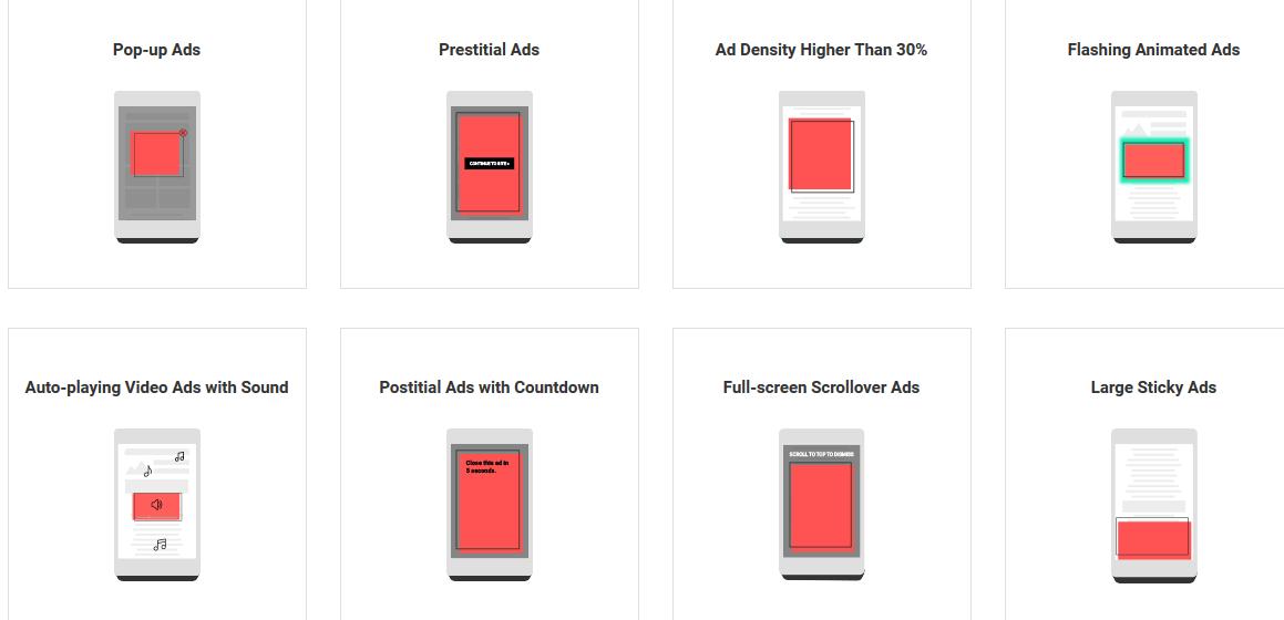 Spazi pubblicitari su device mobile non accettate ed eccessivamente invasive per gli utenti