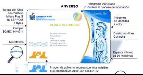 Los Antecedentes Vialidad Presenta Nueva Licencia De