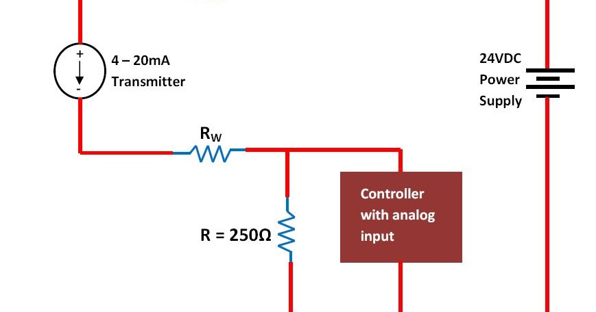 Basics of The 4  20mA Current Loop ~ Learning