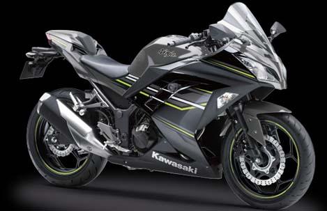 Harga Motor Kawasaki Ninja 250 Special Edition ABS LTD