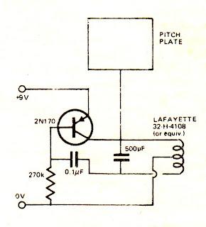 Strange Forum Diagram Theremin Circuit Wiring 101 Akebretraxxcnl
