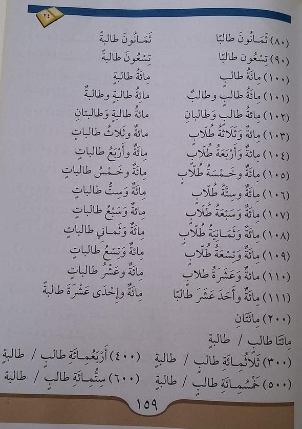 Angka Dalam Bahasa Arab 1 1000 : angka, dalam, bahasa, Bilangan, Dalam, Bahasa, Lengkap, Contoh, Penjelasan, Pelajaran, Durusul, Lughah