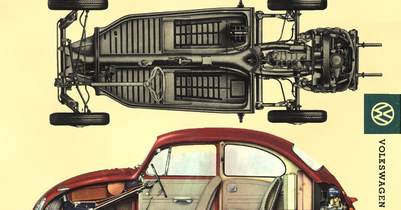 Your Daily Car Fix Vw Beetle Cutaway