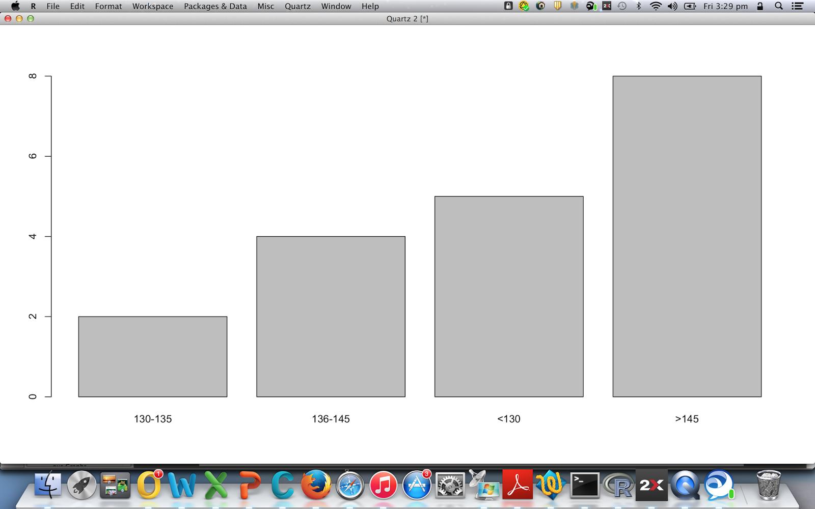 Programming for beginners: R: Create bar plot