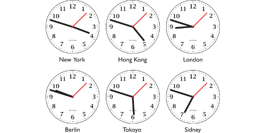 Forex trading hours of operation