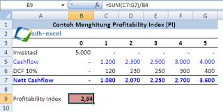 Profitability Index in Excel