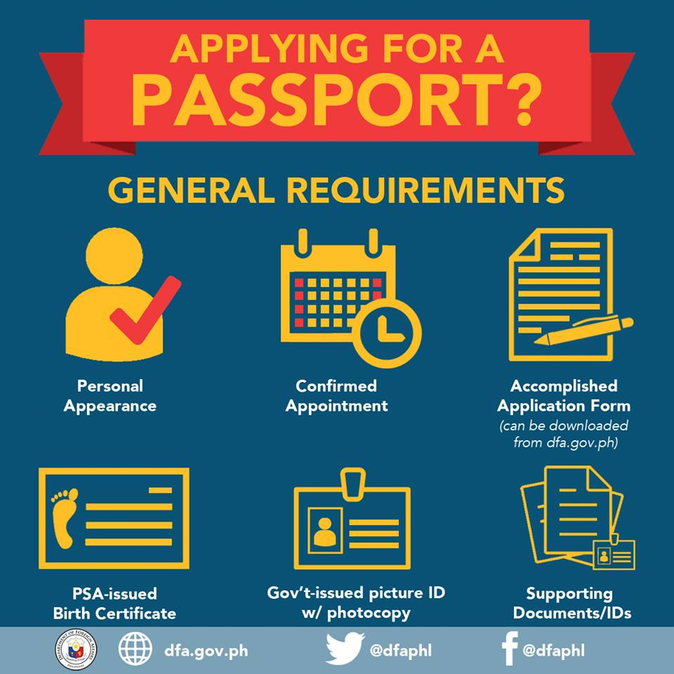 Philippine Passport Application Heres How Deped Lps