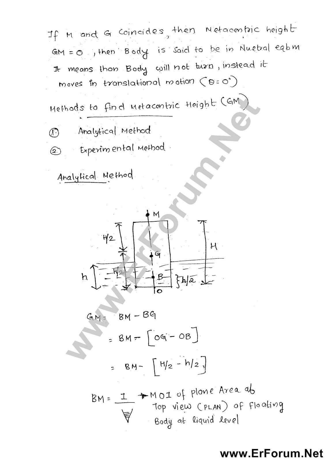 fm-notes-2