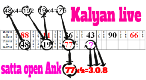 Kalyan live market fix open 1000% jodi trick - Best Open King