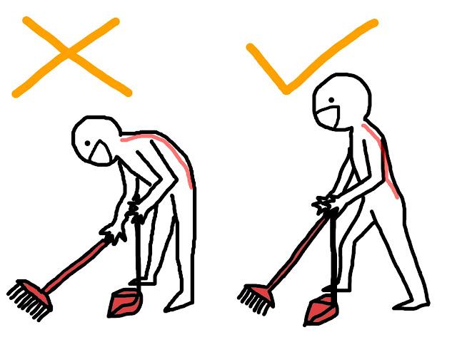 好痛痛 掃大 過年大掃除 新春 除夕 掃垃圾 腰酸背痛 腰痠背痛 最長肌 棘肌