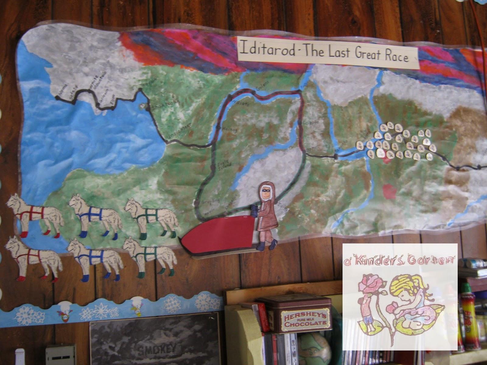 A Kinders Garten Vintage Homeschool We Iditarod Do You