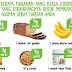 6 Makanan Yang Mengandung Serat Tinggi