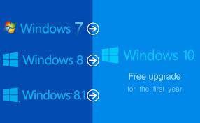 Cara Upgrade Windows 8 8 1 Ke Windows 10 Wiyjaya Komputer