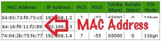 Tips Cara Melihat MAC Address pada Komputer (PC) dan Smartphone