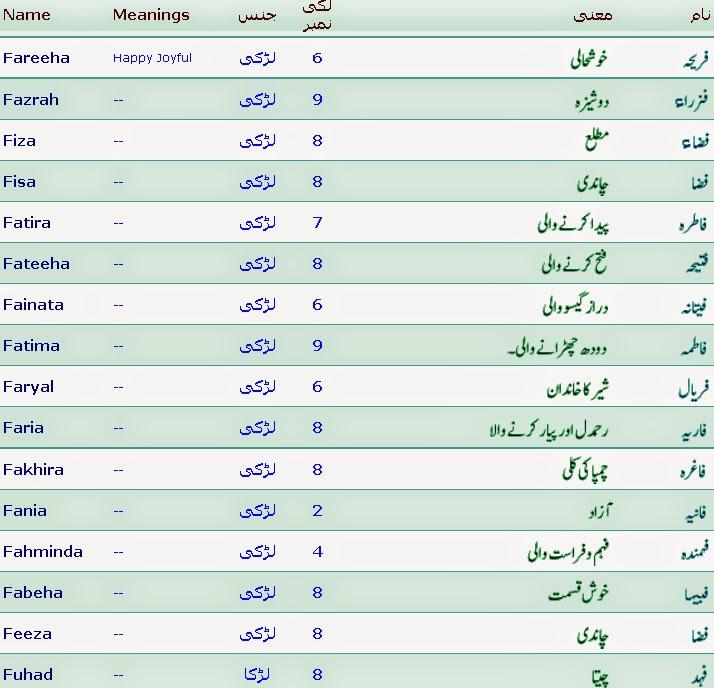 meters meet meaning in urdu