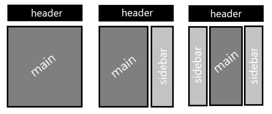 tema yapısı