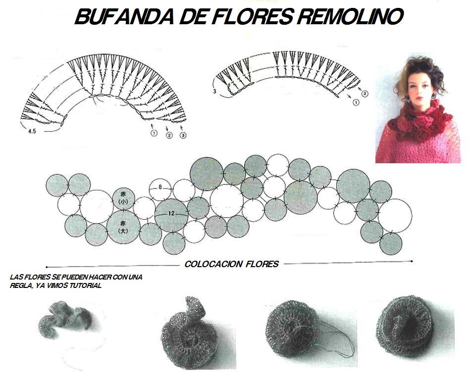 Bufanda de Flores Remolino