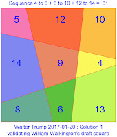 Order 3 linear area magic square verified