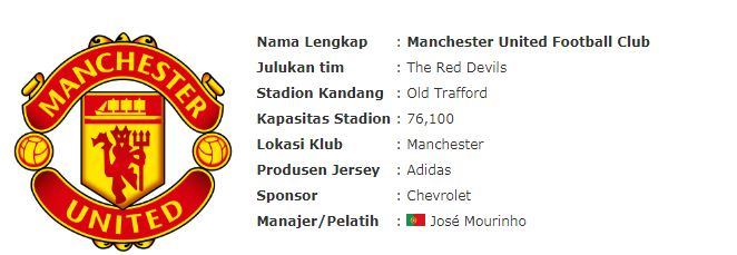 Skuat Manchester United Football Club