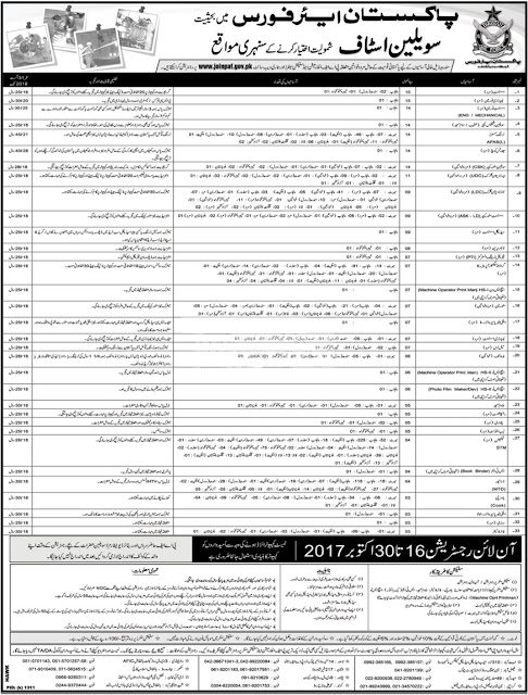 Civilian Jobs in Pakistan Air force Jobs 2017