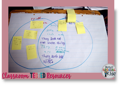 Comparing and Contrasting Informational Text 2