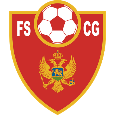 Recent Complete List of Montenegro Roster Players Name Jersey Shirt Numbers Squad - Position Club Origin