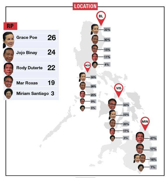 Pulse Asia poll May 2016 elections