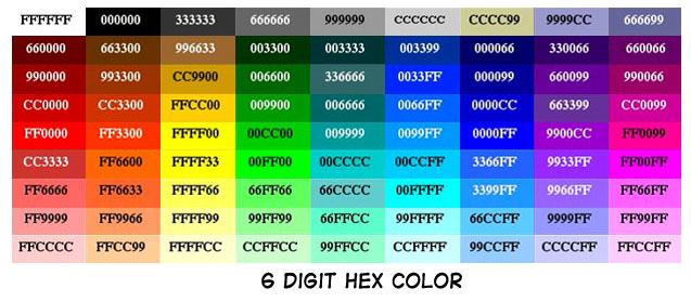 Daftar Kode HTML Warna 6 Digit - Blog Mas Hendra