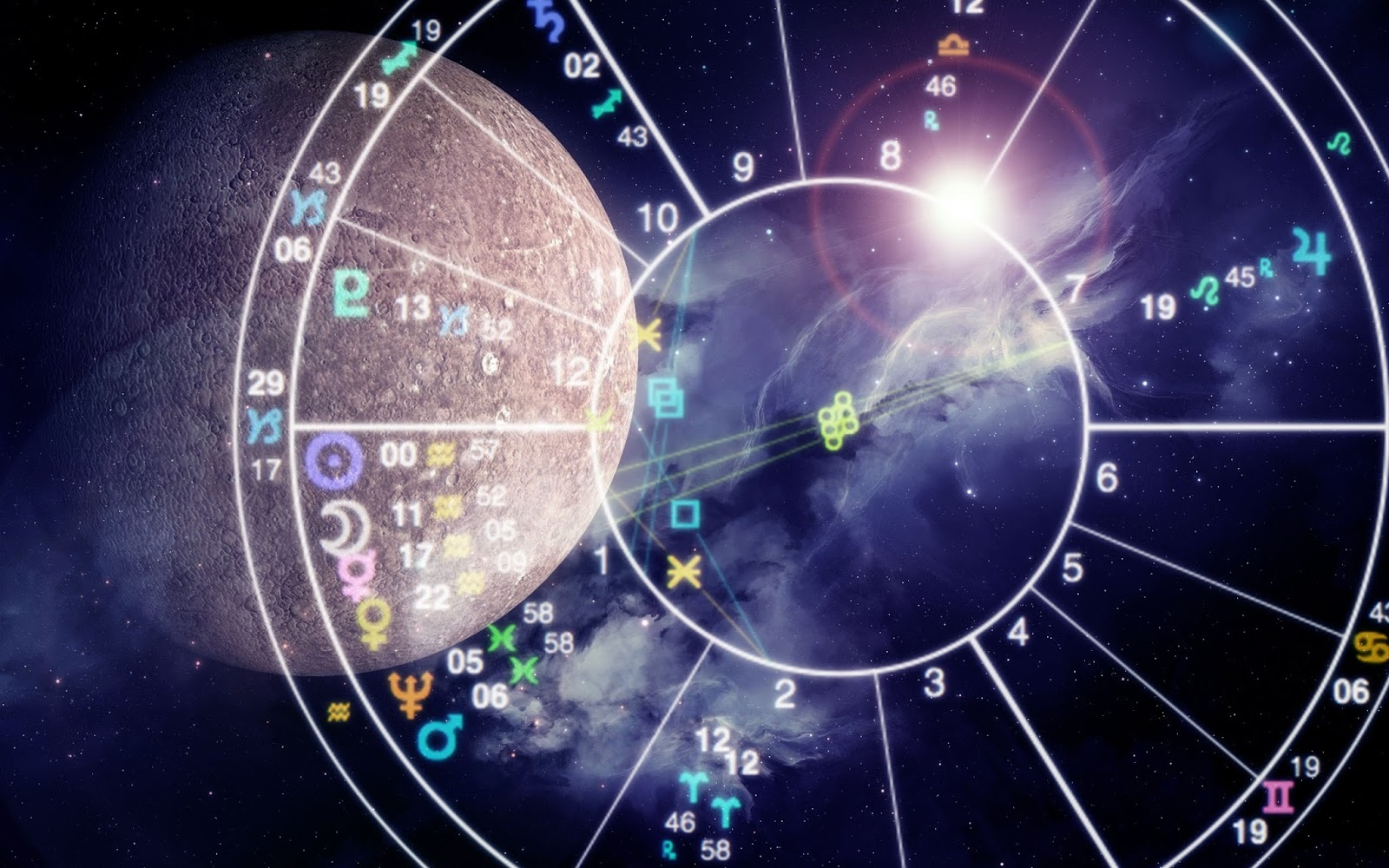 Daily Horoscope October 13th 2017 | Daily, Weekly, Monthly ...