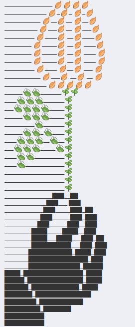 iphone emoji art copy paste - Madran kaptanband co