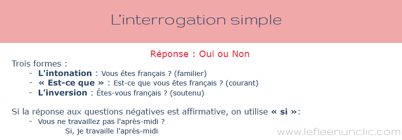 Grammaire: l'interrogation simple en français