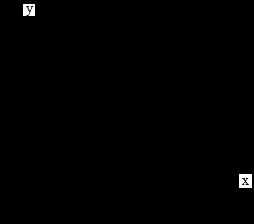 images-21-300x156 Cara Menyusun Himpunan Penyelesaian Pertidaksamaan Linear