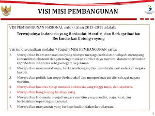 Jelaskan Visi dan Misi Pembangunan Nasional Indonesia Diwujudkan Melalui