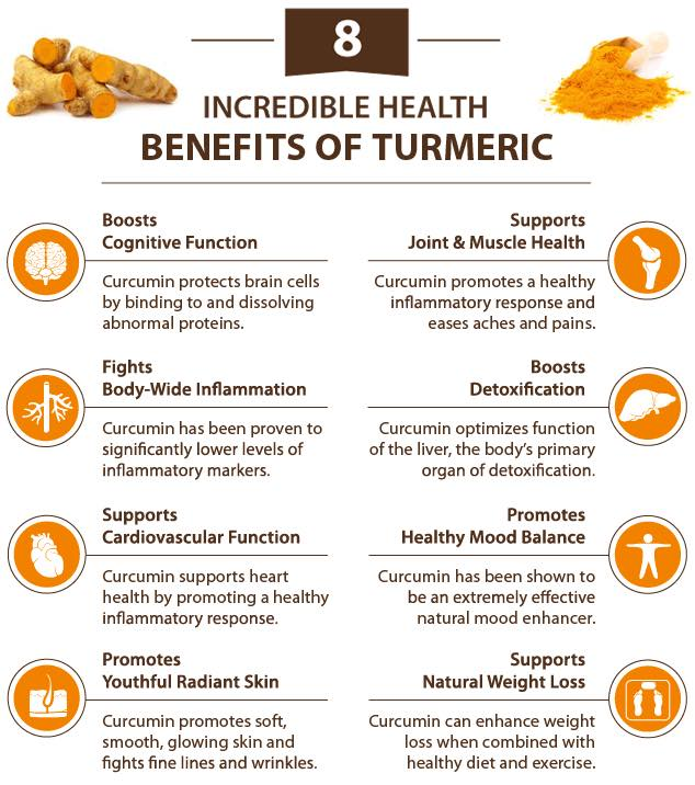 organic org add turmeric to your diet
