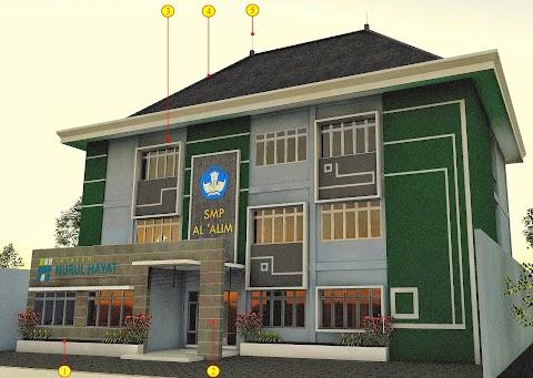 Desain Sekolah Minimalis Hubungi 082.33333.9949
