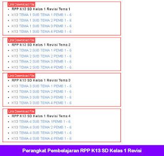 Perangkat Pembelajaran RPP K13 SD Kelas 1 Revisi