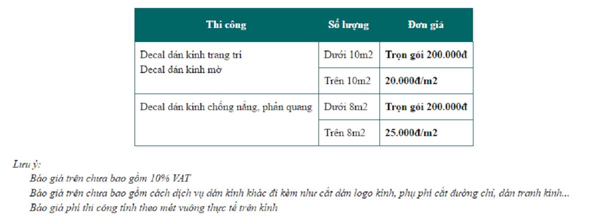 Bảng giá dịch vụ thi công decal dán kính