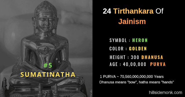 24 Jain Tirthankar Photos Names and Symbols Sumatinatha