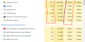 Service Local  Windows 100% Full  , Akibatnya Windows Ngefreeze, begini solusinya