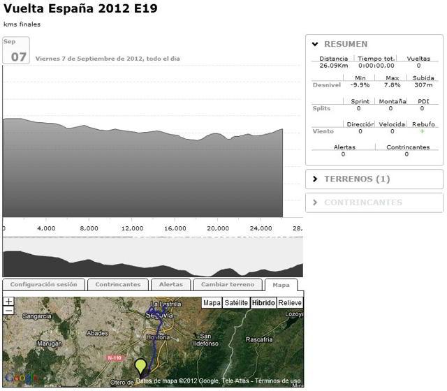 La Vuelta 2012 Etapa 19