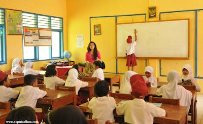 Pengertian, Macam-Macam, dan Fungsi-Fungsi Lembaga Pendidikan Lengkap