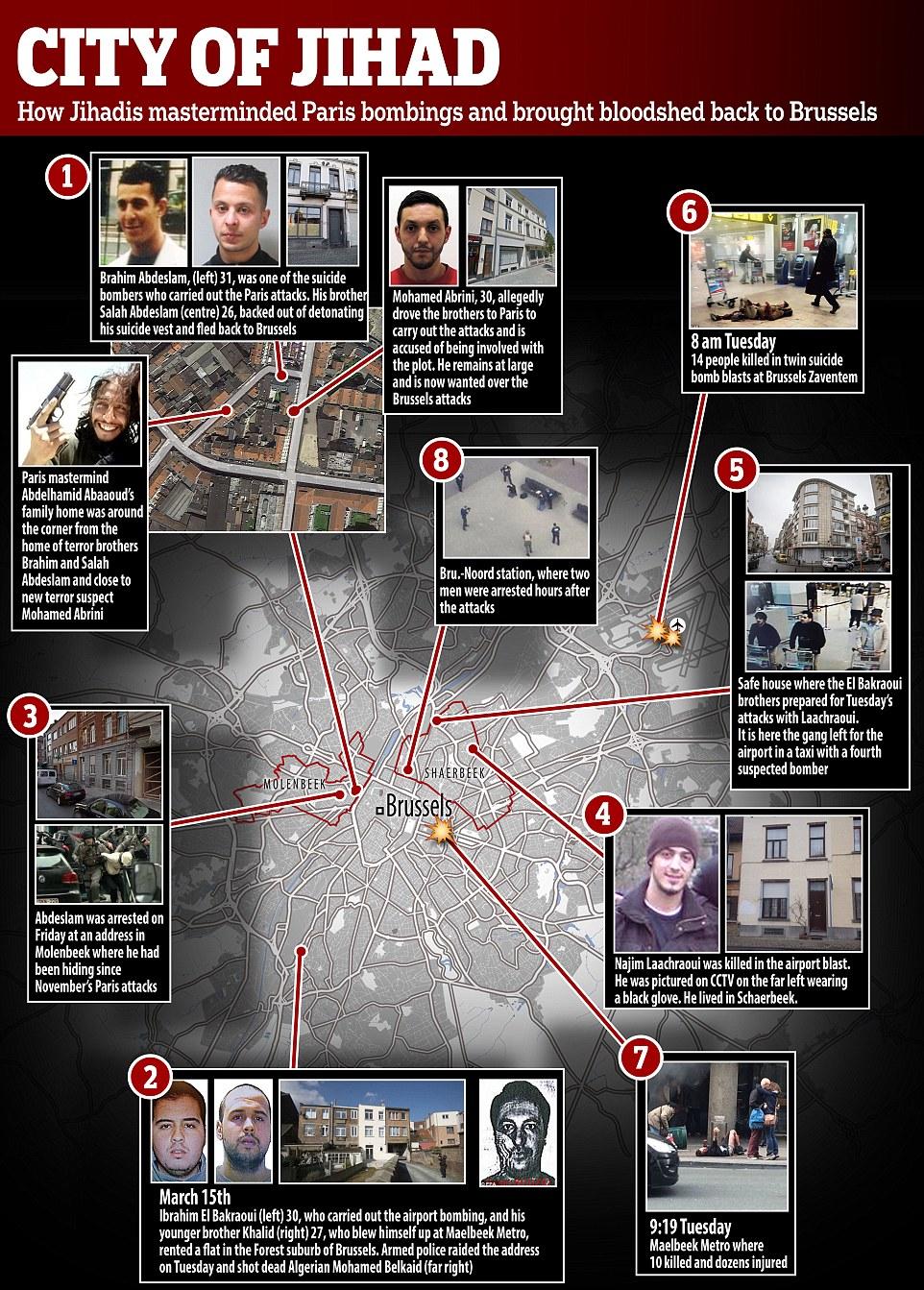 City of jihad