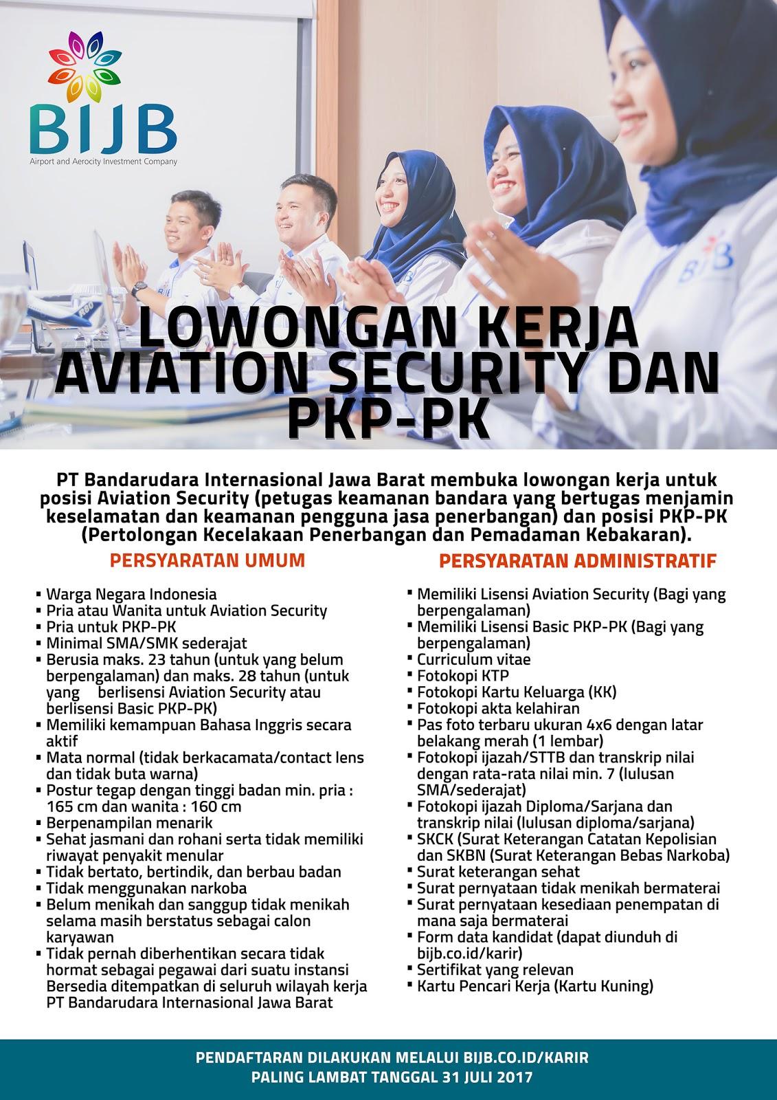 Lowongan Kerja BUMND PT Bandarudara Internasional Jawa Barat (PT BIJB)