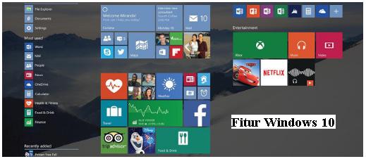 Harus Mencoba Windows 10 + 5 Fitur Andalan Windows 10