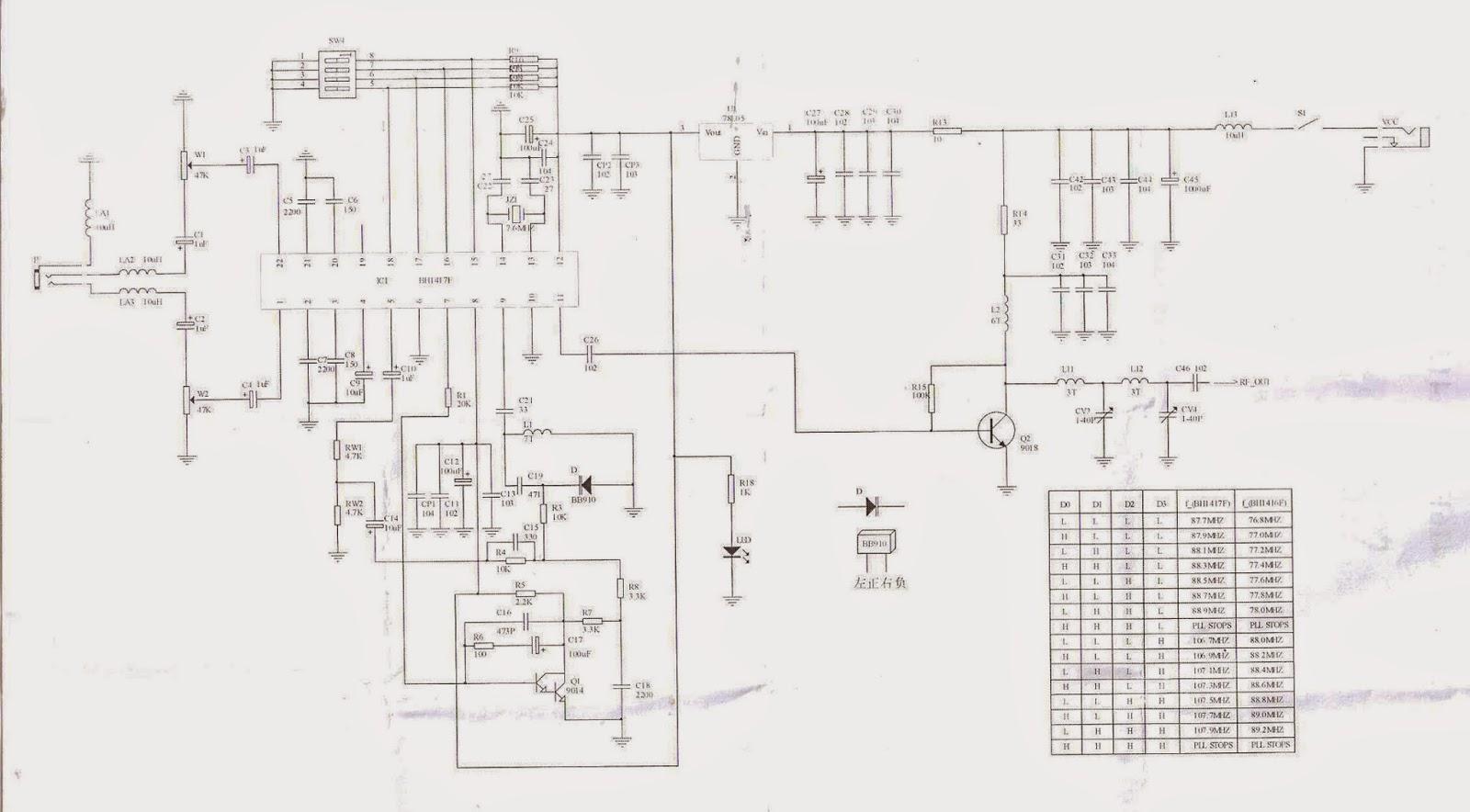 bh1417f pdf